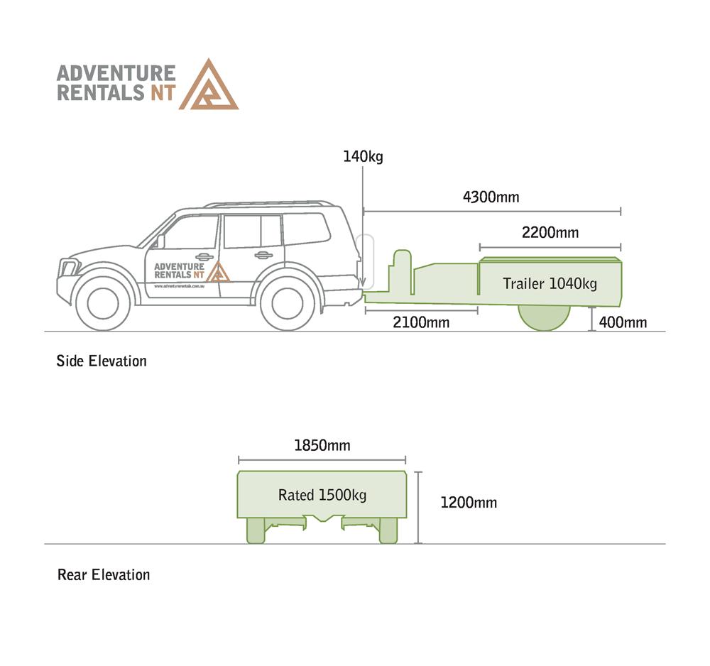 Adventure Rentals Camper Trailer   side & rear elevations